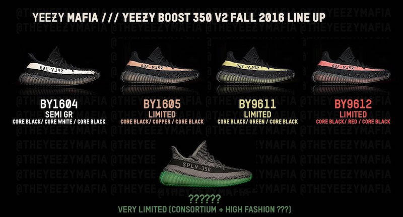 adidas Yeezy Boost 350 V2 Black Friday The Sneakers Karakter